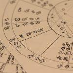 Astrología: Elementos y conceptos básicos